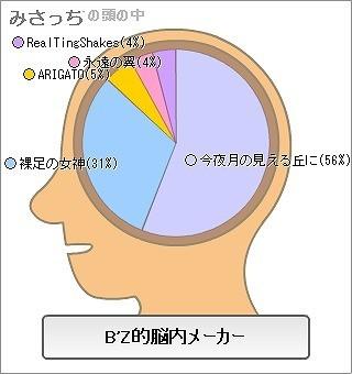 B'z的脳内メーカー1