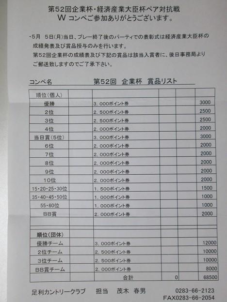 足利カントリークラブ企業杯コンぺ賞品リスト2014.5.5