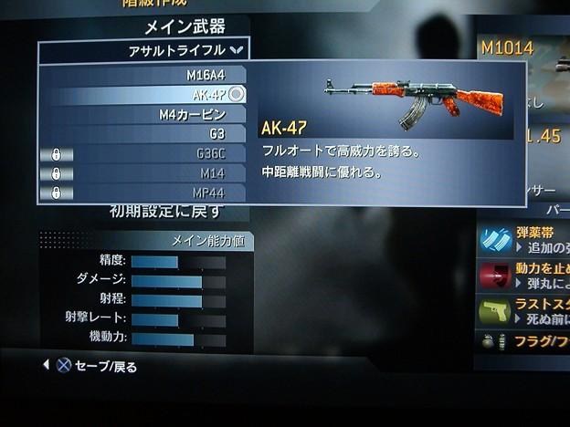 アサルトライフル-AK-47